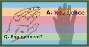 Hand in Glove: Employee Engagement Meets Resilience