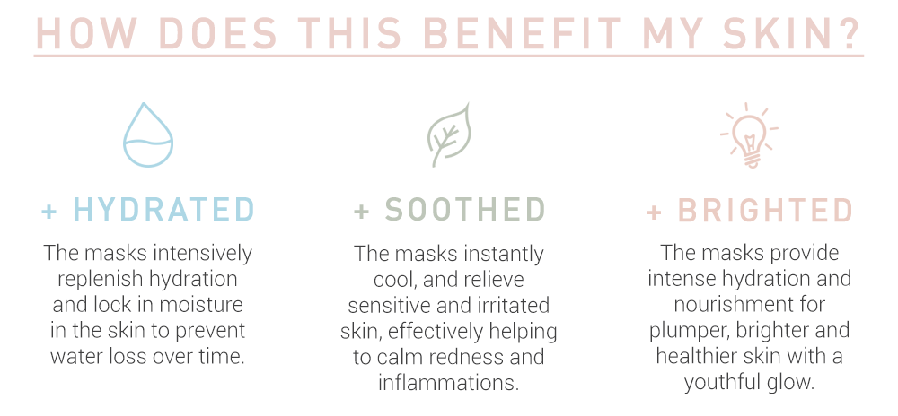 Dermabell Premium Modeling Masks intensively hydrates and soothes skin