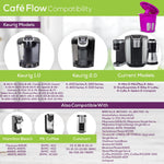 Keurig | Café Flow Refillable Pod