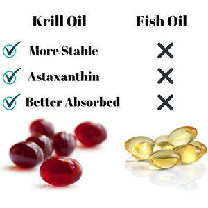 Helios Super Krill Oil - Wild-Caught - DHA and EPA Brain Supplement - Omega 3 Supplement - Anti-Inflammatory Supplement - Joint Supplements - Astaxanthin - Antarctic - 500mg - 60 Softgels