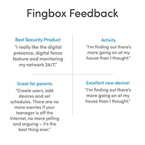 Fingbox Network Monitoring & Security