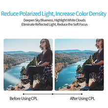 Load image into Gallery viewer, Telesin CPL Magnetic Polarizing Lens Filter for DJI Osmo Pocket