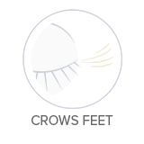 Crows feet treatment cream for fine lines and wrinkles around the delicate eye area