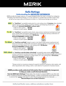"Authorized Dealer - ""Safe Ratings"""