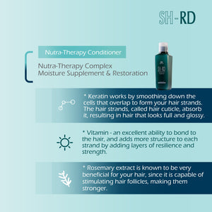 SH-RD Nutra-Therapy Conditioner (4.8oz/140ml)