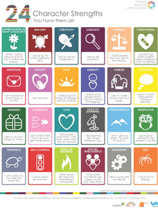 Character Strength Symbols Wall Poster - Large (25x33)