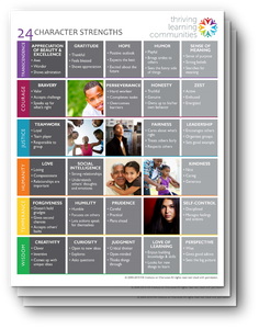 Character Strengths Charts (classroom set of 30)
