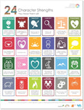 Character Strength Symbols & Definitions Charts (classroom set of 30)
