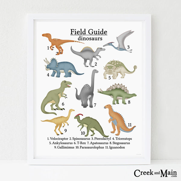Printable Dinosaur Poster, dinosaur nursery decor