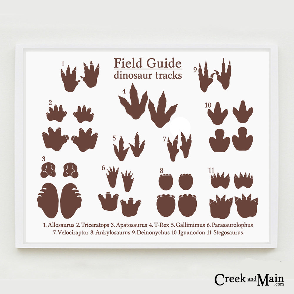 picture about Printable Dinosaur Footprints known as Printable Dinosaur Music Poster, Dinosaur Nursery, Youngsters