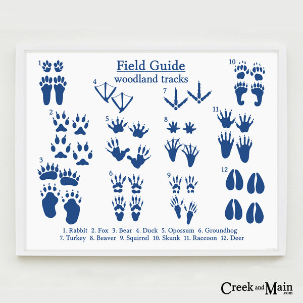 animal tracks wall art, navy blue