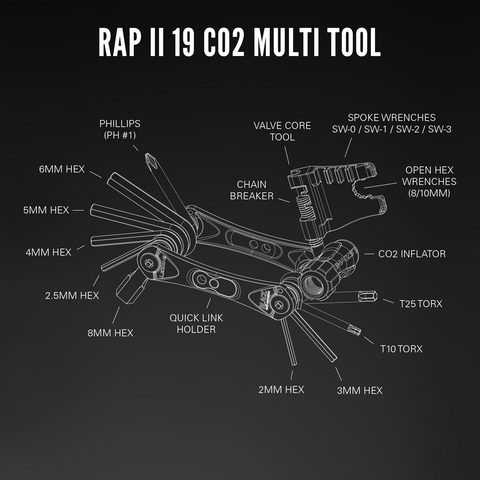 RAP II CO2 TOOL