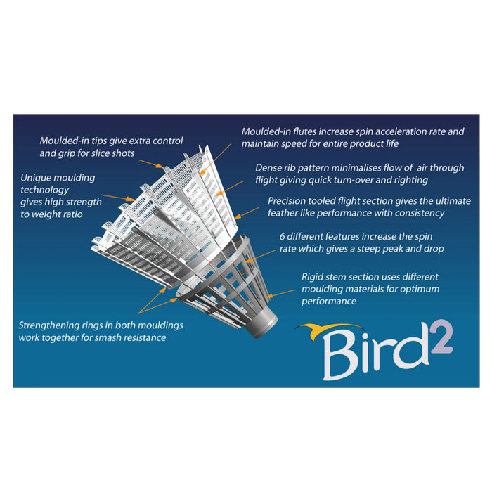 Bird2 - The design features of the bird2 composite shuttle.