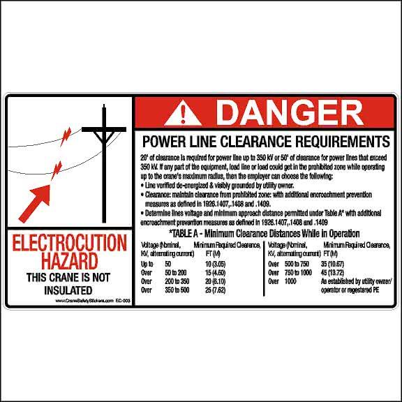 Crane Power Line Clearance Requirements Sticker