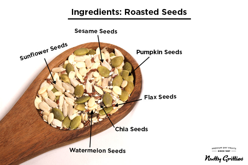 Super Seeds Mix for Eating - Roasted, No Salt, No Oil - Flax, Chia, Sesame, Sunflower, Watermelon, Pumpkin Seeds (Pack of 2 - 400 Grams)