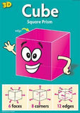 Bright pink cube on teal background with eager face, waving arms, plus diagram of faces, corners, and edges
