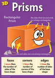 Orange rectangular prism on purple background with happy face, and descriptions of faces, corners, edges
