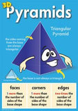 Dark blue pyramid with happy face and pointing arms on light blue background, with descriptions of faces, corners, and edges