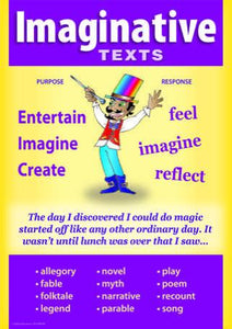 1157-3P | Text Types posters, stage 3