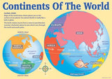 1905 | Continents of the World Posters, Year 2