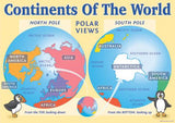 Continents of the World PDF Posters, Year 2