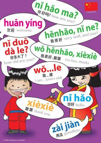 Chinese Language Posters, digital version