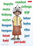 Indonesian Language Posters - PDF only