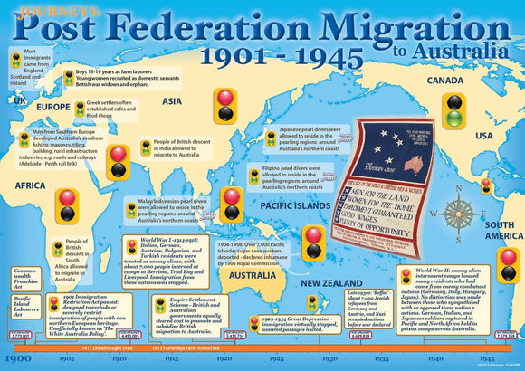 Migration to Australia poster, post Federation 1901–1945