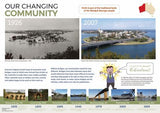 4541P | Our Changing Community, Year 3, 8 x A3 posters