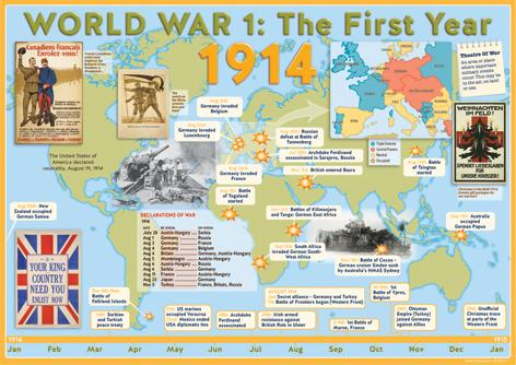 World War 1: Year by Year poster set