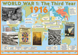 4591P | World War 1: Year by Year poster set
