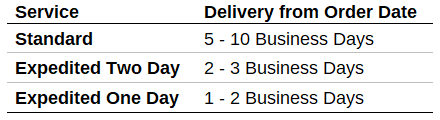 Delivery Estimates   Standard 5 to 10 Days and Expedited 1 to 3 Days