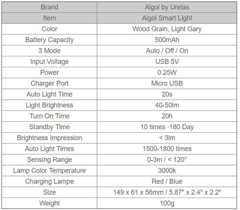Algol Night Light - Specifications