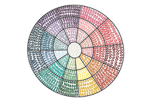 Load image into Gallery viewer, Embroider a colour wheel