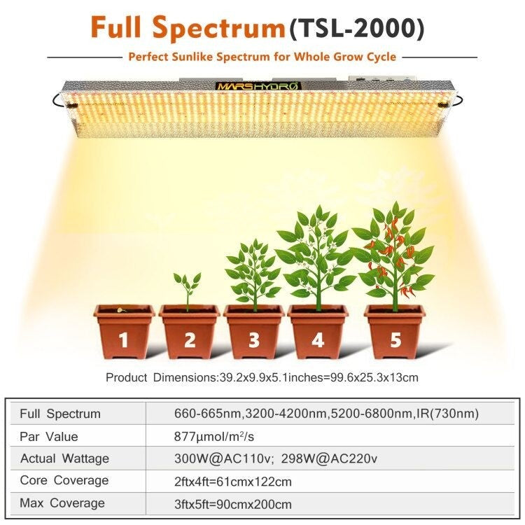 Mars Hydro TSL 2000 LED Grow Light