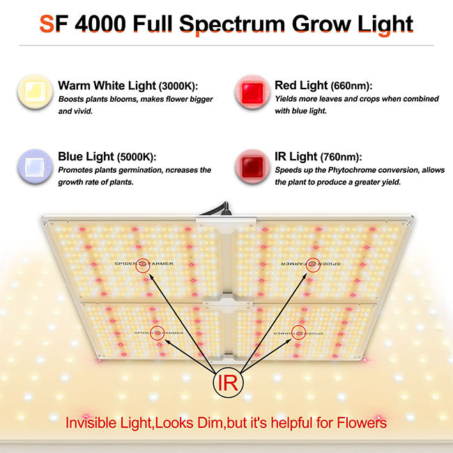 Spider Farmer SF-4000 Dimmable Full Spectrum LED Grow Light