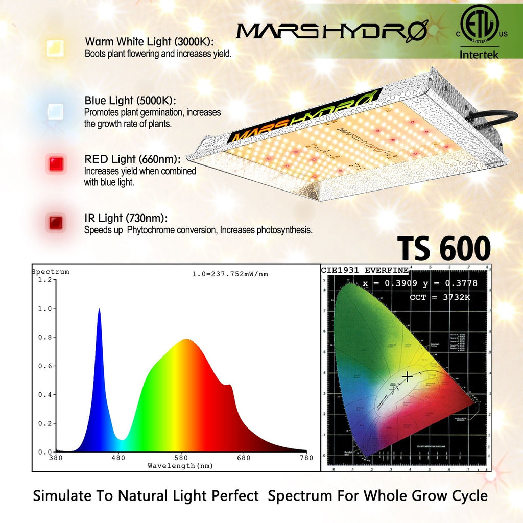 Mars Hydro TS 600 LED Grow Light