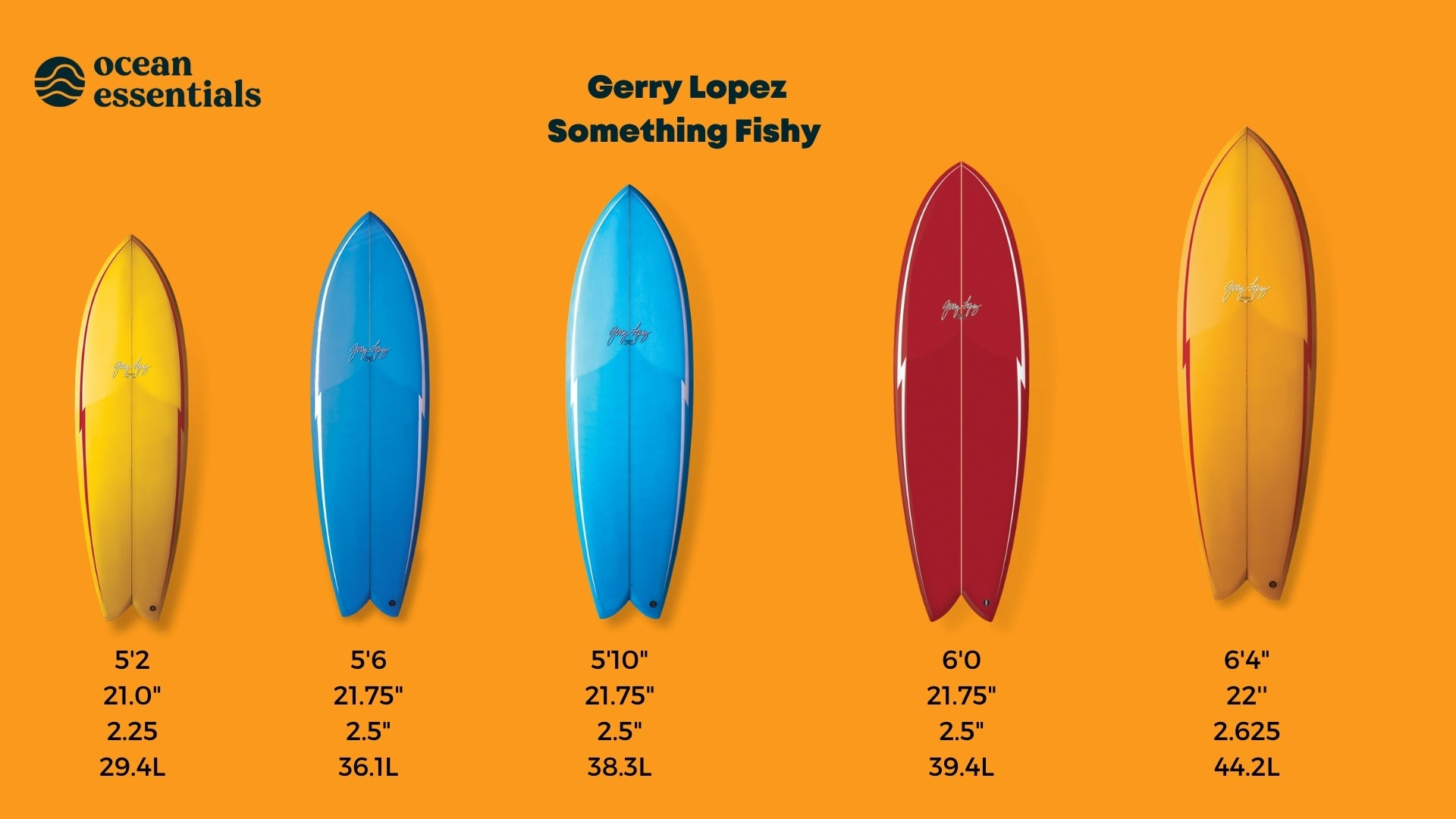 Surftech Surf France Gerry Lopez Something Fishy