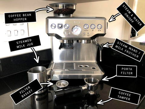 Barista Express labelled to show parts