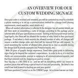 Custom Wedding Package - 4 signs