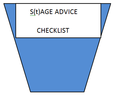 Stage Advice Checklist planning stages at your event