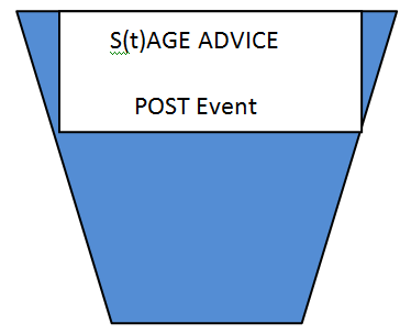 Stage Advice for AFTER your Event