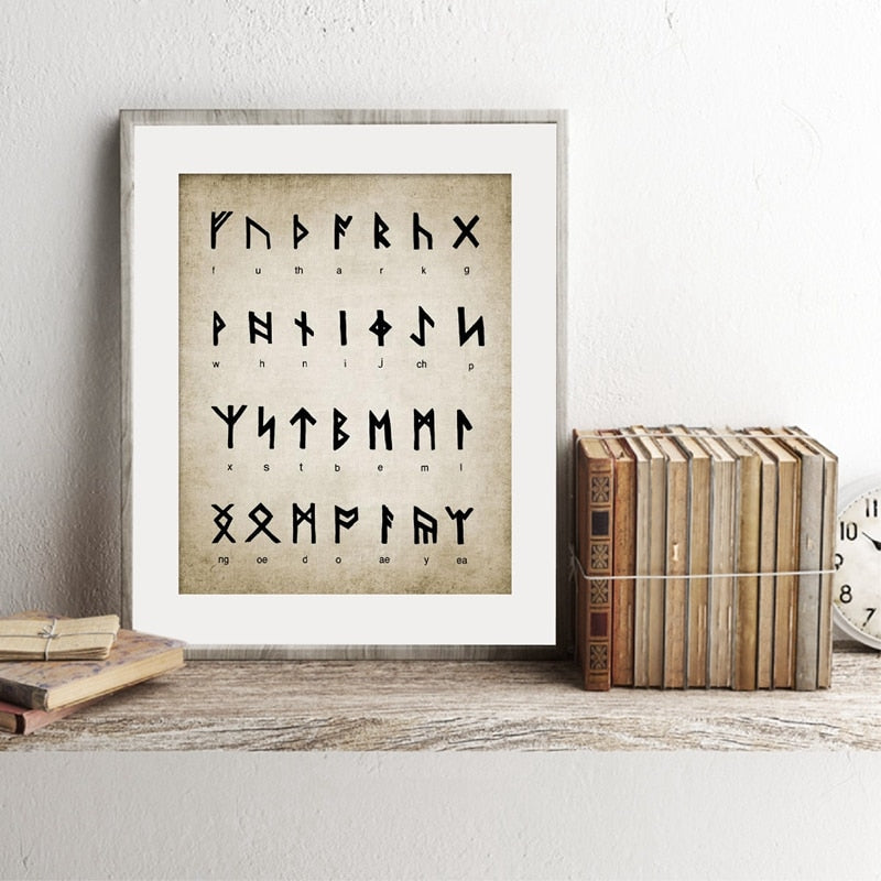 Runic Alphabet Wall Poster