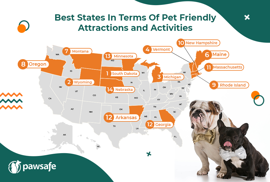 pet-friendly-attractions-pawsafe