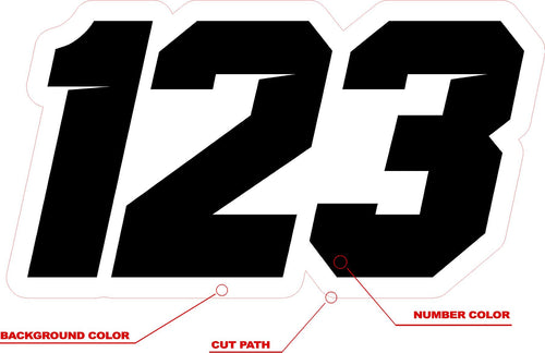 CONTOUR CUT NUMBERS
