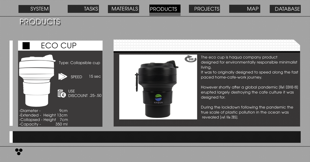 Product: Eco cup details and notes