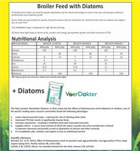 Broiler Grower Pellets  (Prices from)