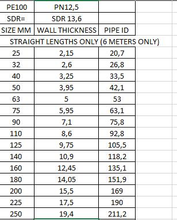 SATAS HDPE PIPES PN12.5 (PRICES FROM 6 METERS ONLY )