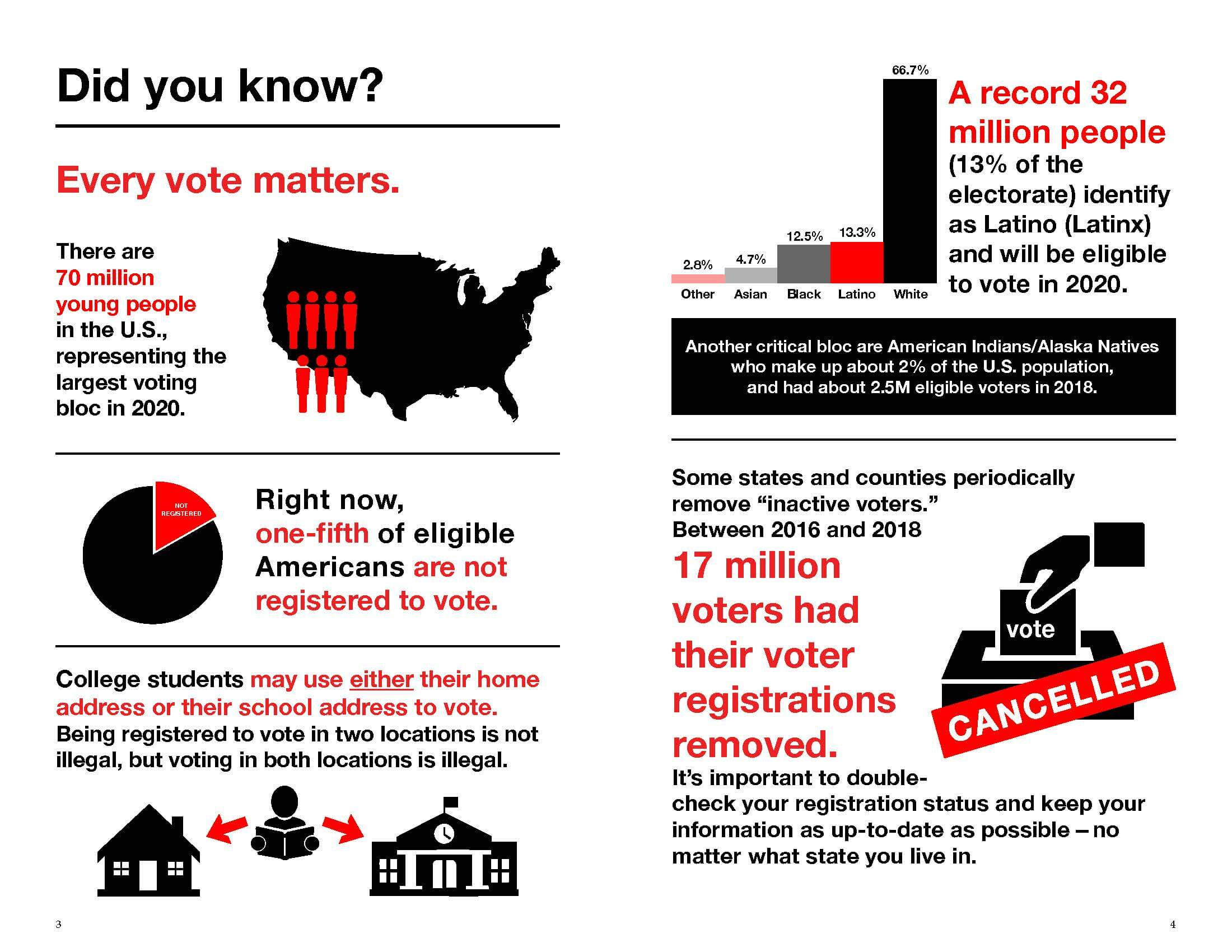 Nike - Voter Resources