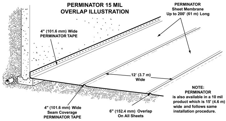 Perminator vapor barrier diagram